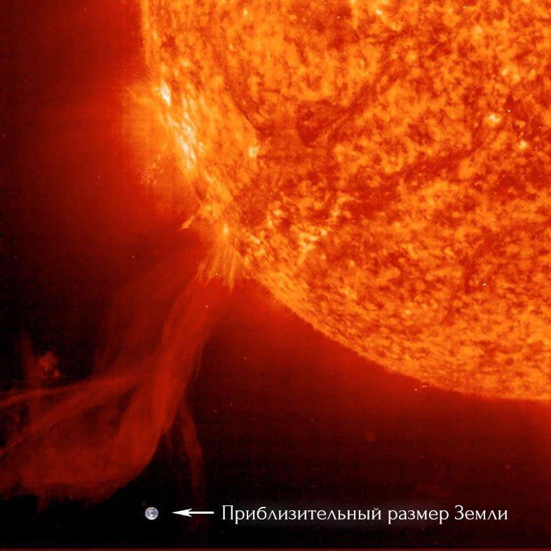 Размер солнечной вспышки по отношению к Земле