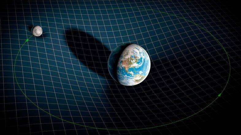 Земля искривляет пространство-время так, что вы падаете на Землю, а не от нее